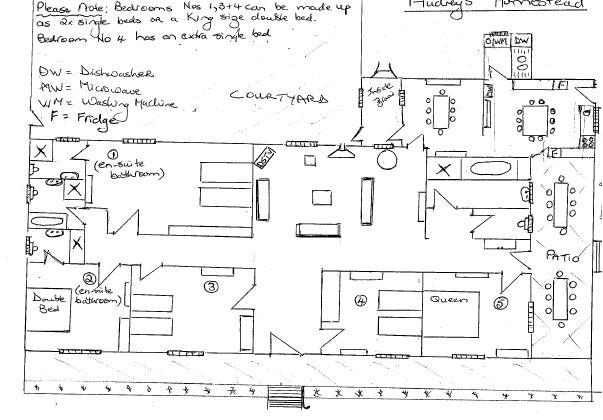 Homestead Floor Plan 2019